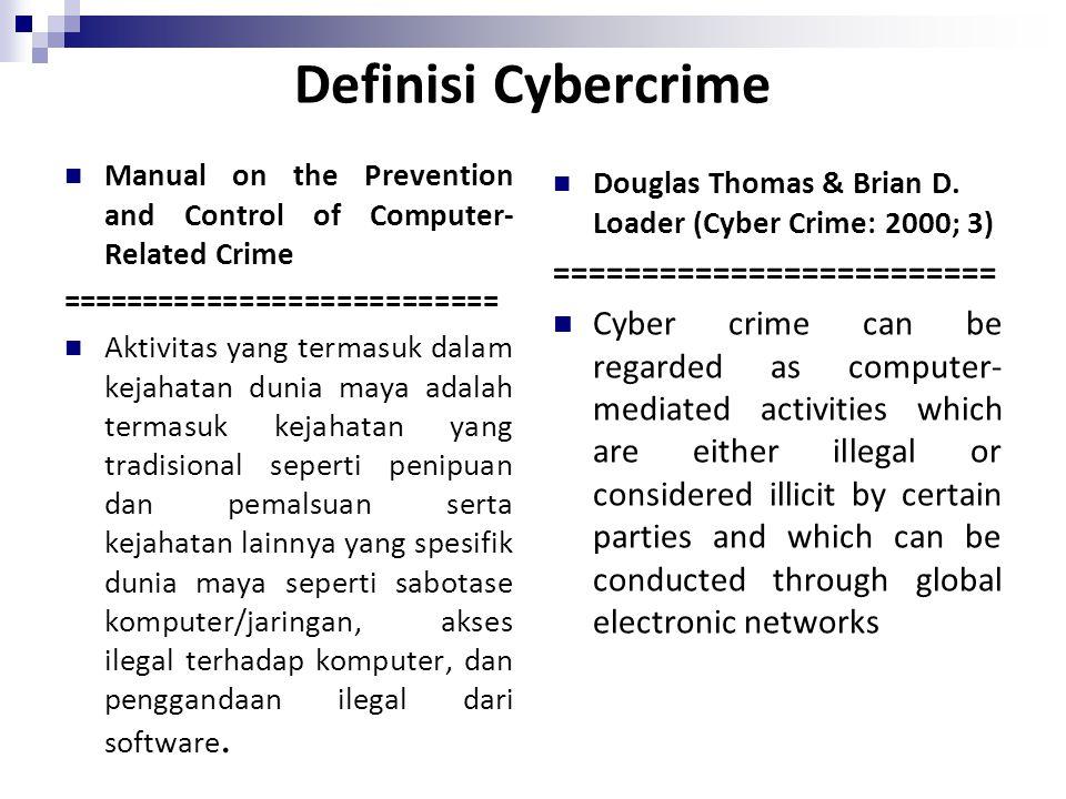 Definisi Cybercrime =========================