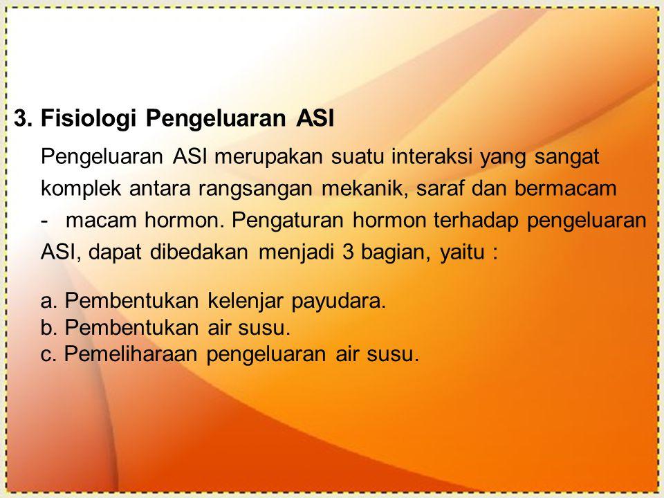 3. Fisiologi Pengeluaran ASI