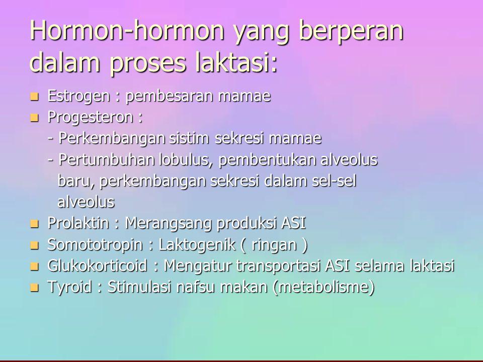 Hormon-hormon yang berperan dalam proses laktasi: