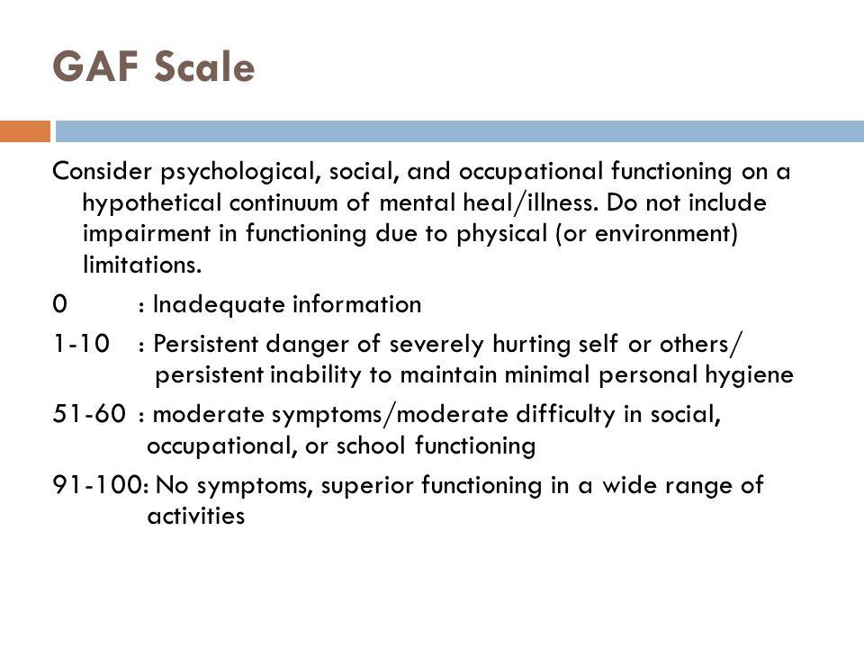 GAF Scale