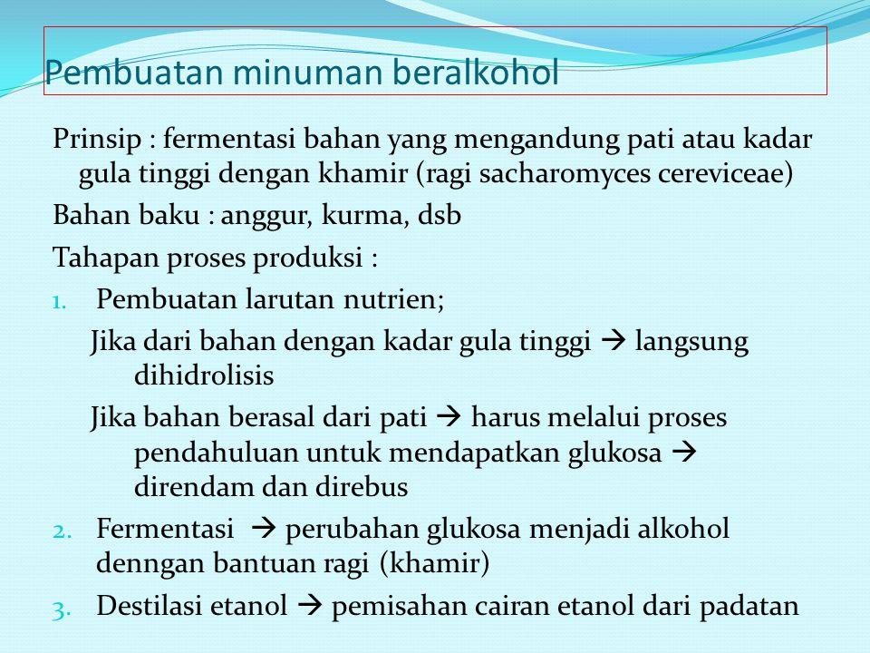 Pembuatan minuman beralkohol
