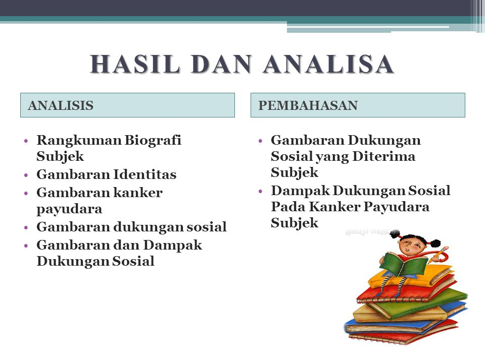 HASIL DAN ANALISA Rangkuman Biografi Subjek Gambaran Identitas