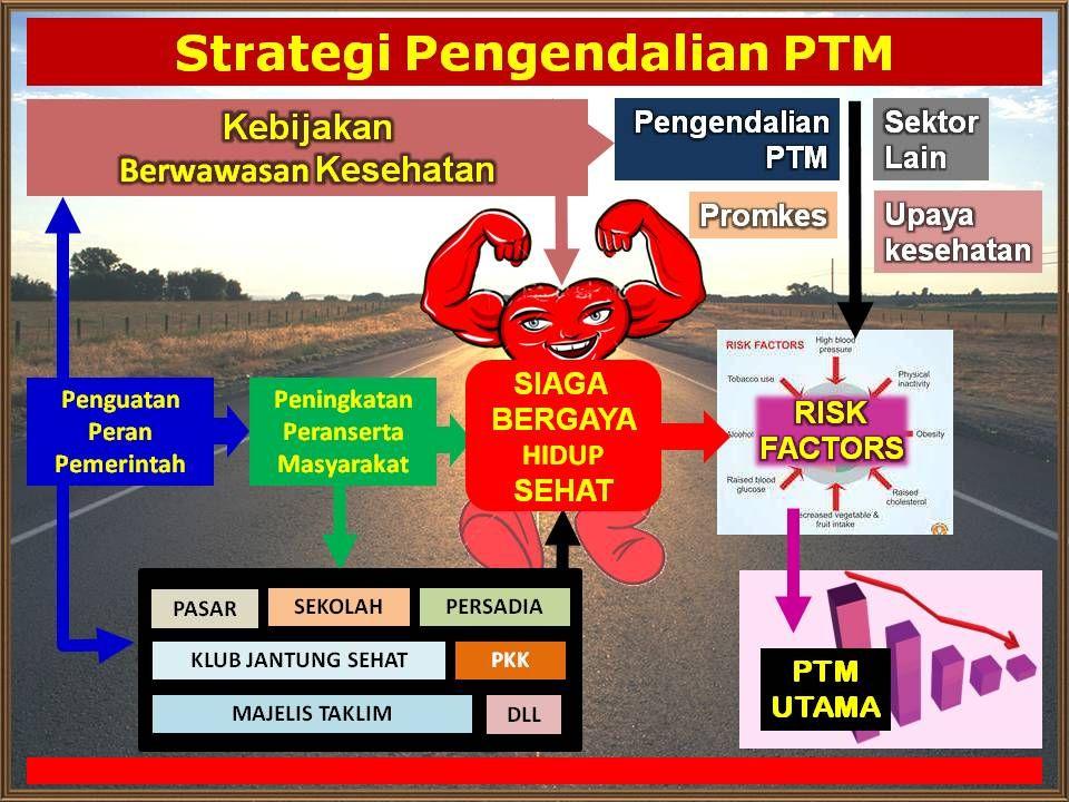 Strategi Pengendalian PTM melalui penguatan peran pemerintah dan peningkatan peran serta masyarakat sehingga tercipta lingkungan yang kondusif dalam penerapan gaya hidup sehat untuk mencegah PTM melalui pengendalian Faktor risikonya.