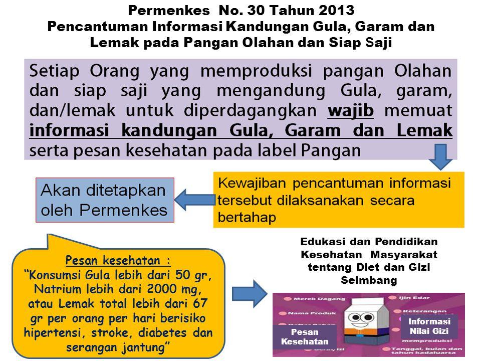 Permenkes No. 30 Tahun 2013 Pencantuman Informasi Kandungan Gula, Garam dan Lemak pada Pangan Olahan dan Siap Saji.