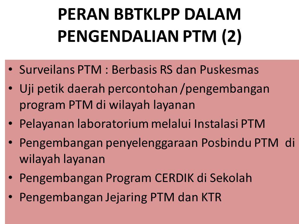 PERAN BBTKLPP DALAM PENGENDALIAN PTM (2)