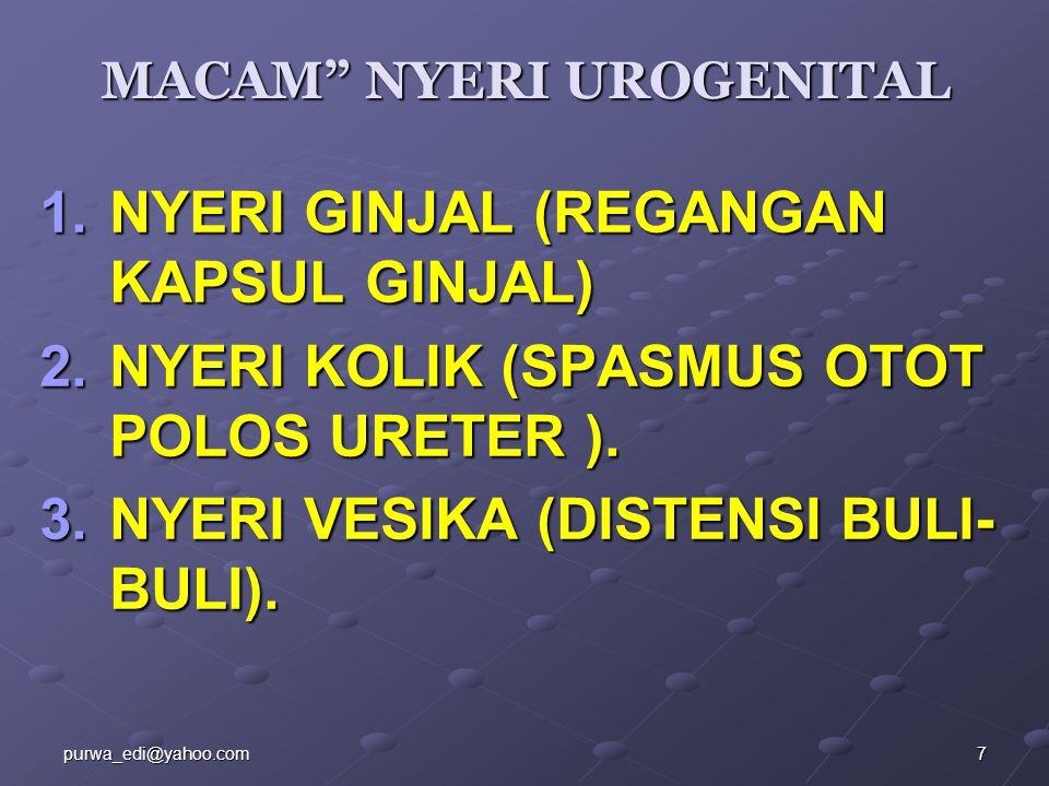 MACAM NYERI UROGENITAL
