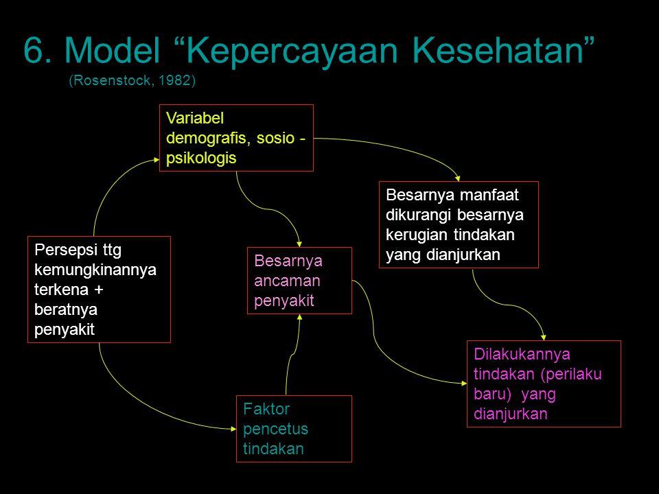 6. Model Kepercayaan Kesehatan (Rosenstock, 1982)