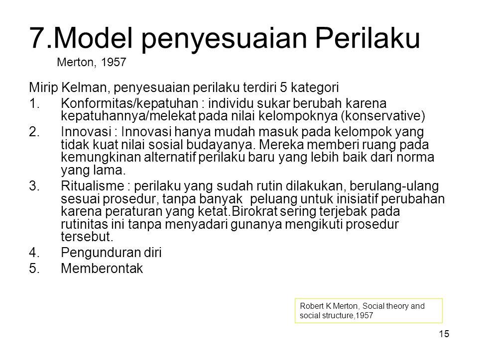 7.Model penyesuaian Perilaku Merton, 1957