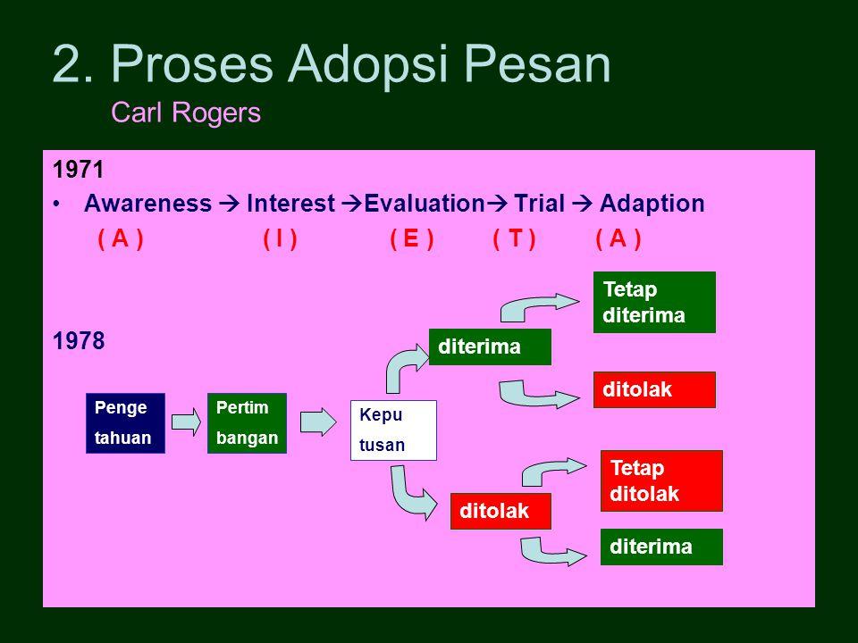 2. Proses Adopsi Pesan Carl Rogers