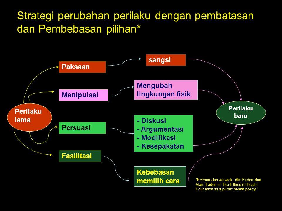 Strategi perubahan perilaku dengan pembatasan dan Pembebasan pilihan*