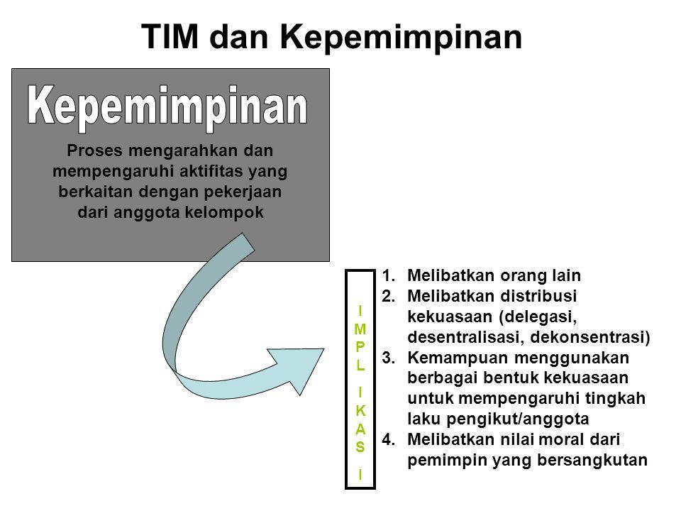 TIM dan Kepemimpinan Kepemimpinan