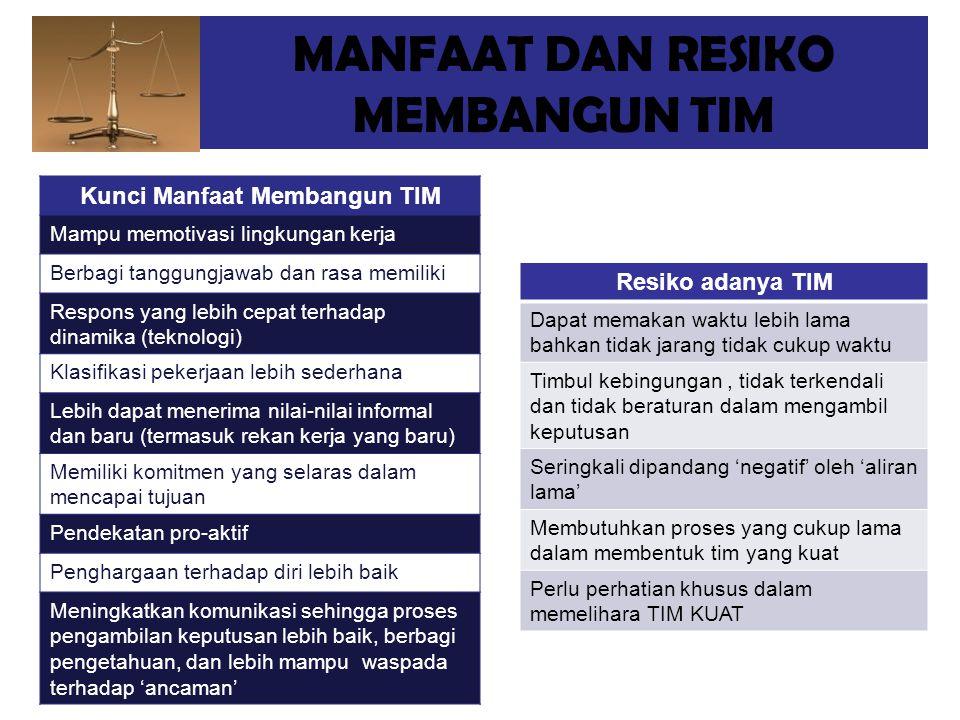 Kunci Manfaat Membangun TIM