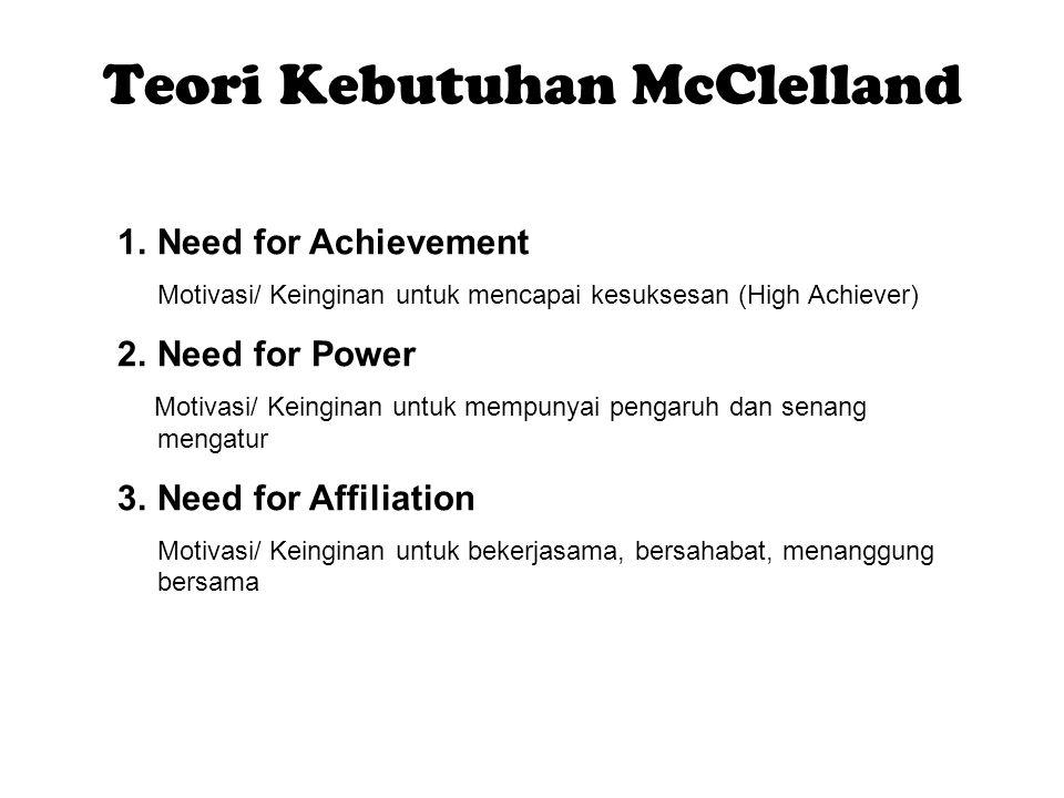 Teori Kebutuhan McClelland