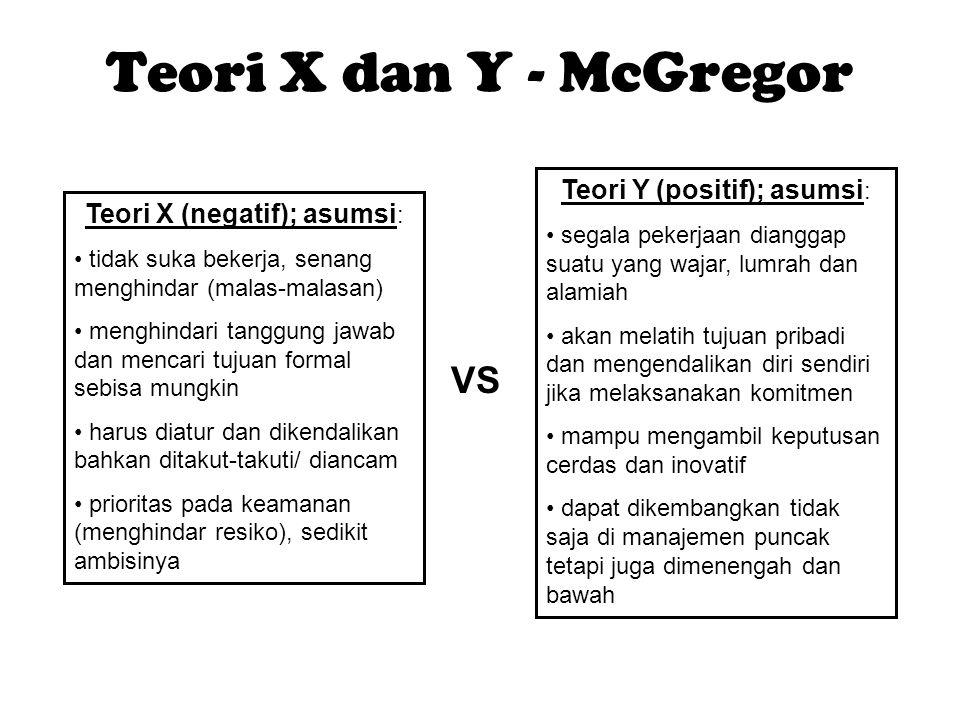 Teori X dan Y - McGregor VS Teori Y (positif); asumsi: