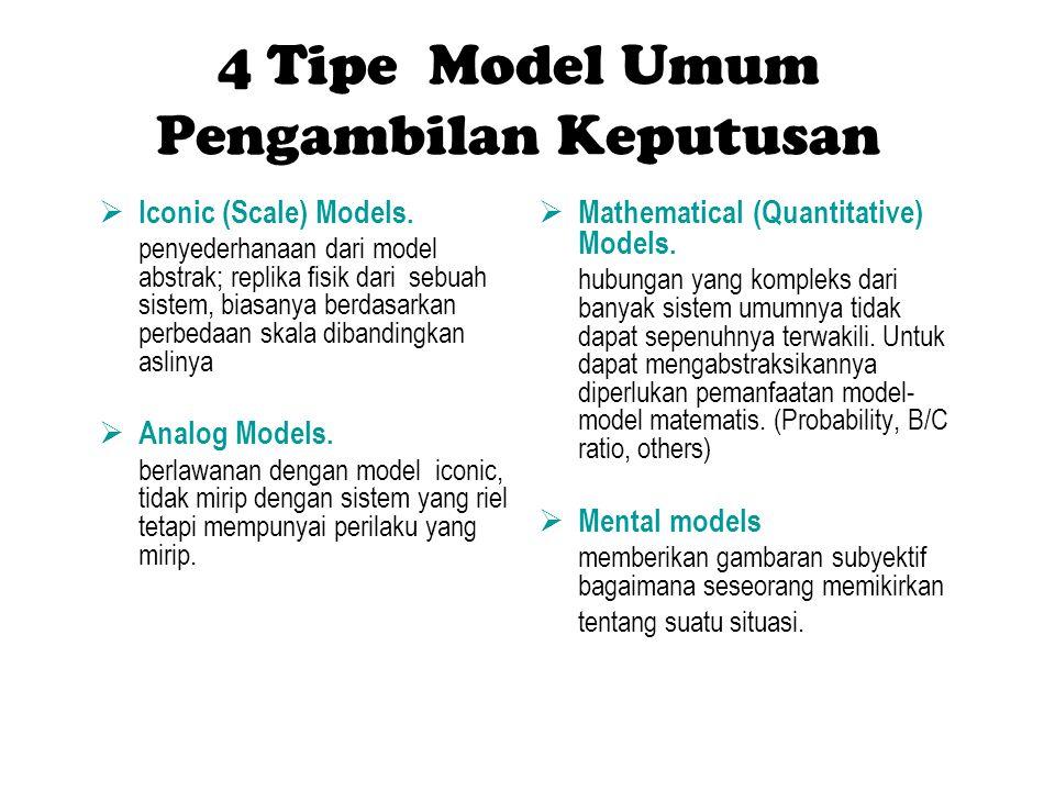 4 Tipe Model Umum Pengambilan Keputusan