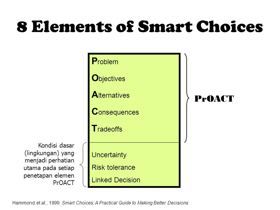 8 Elements of Smart Choices
