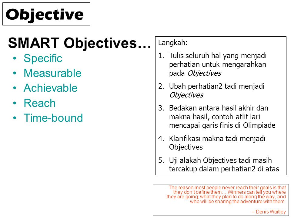 Objective SMART Objectives… Specific Measurable Achievable Reach