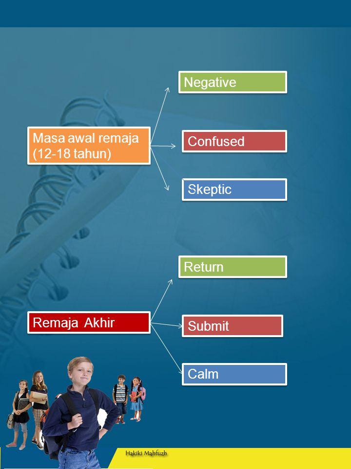 Negative Masa awal remaja (12-18 tahun) Confused Skeptic Return Remaja Akhir Submit Calm