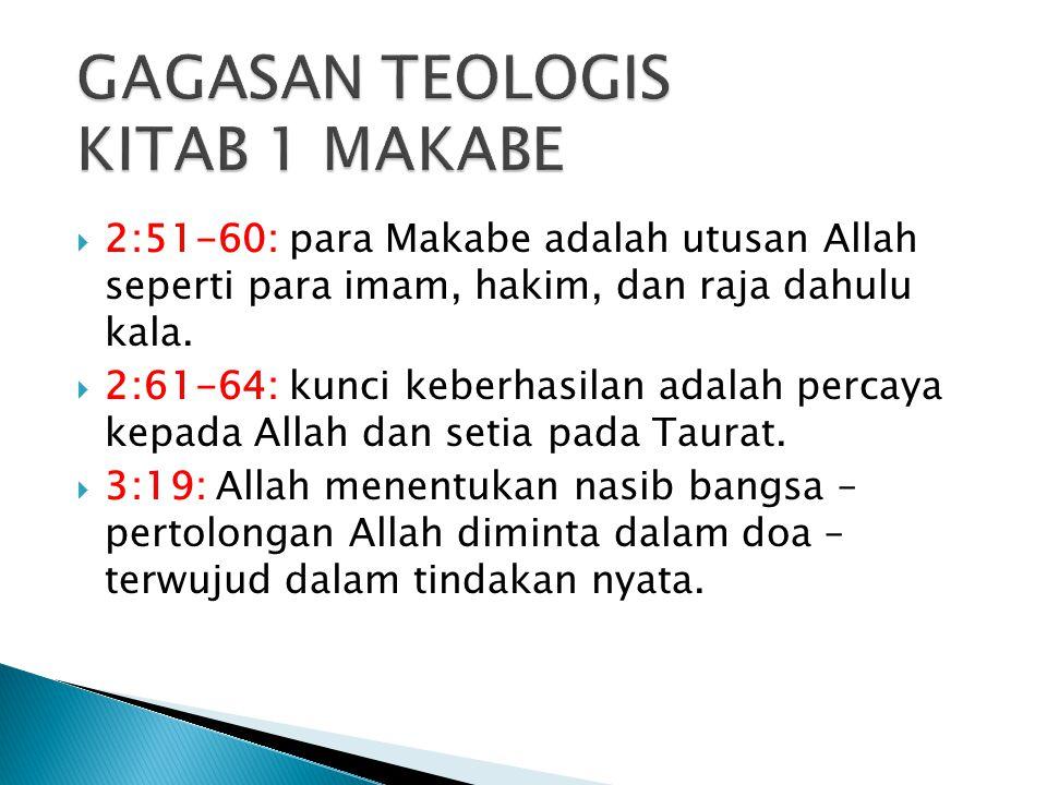 GAGASAN TEOLOGIS KITAB 1 MAKABE