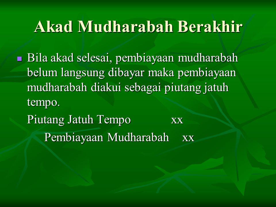 Akad Mudharabah Berakhir