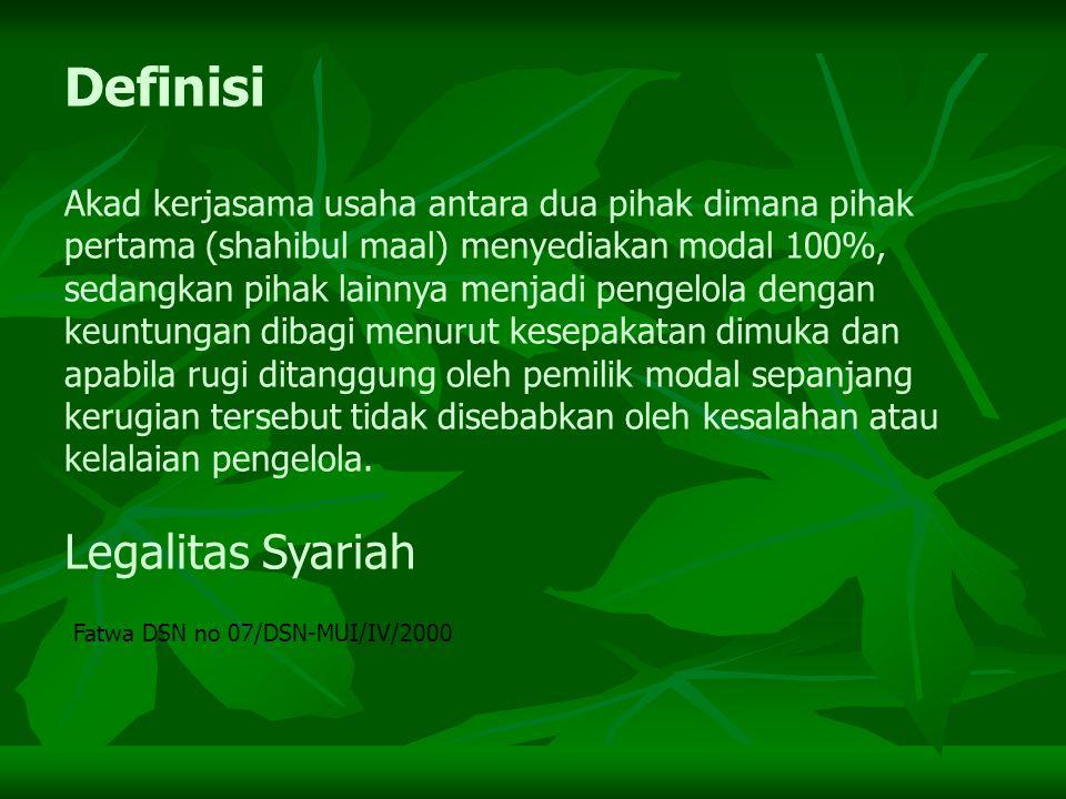 Definisi Legalitas Syariah