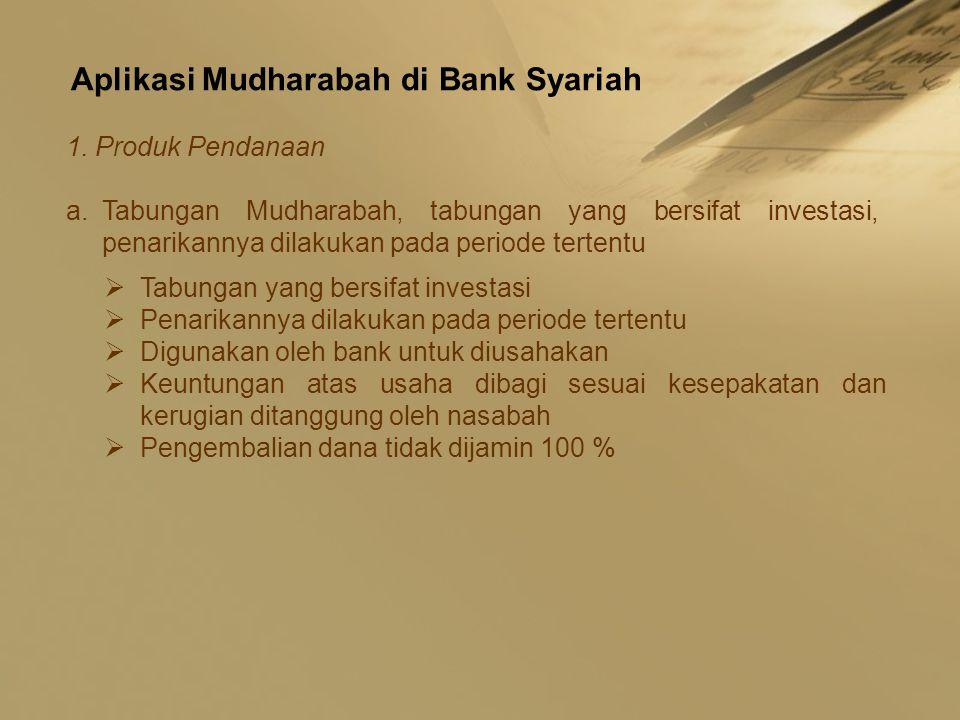 Aplikasi Mudharabah di Bank Syariah