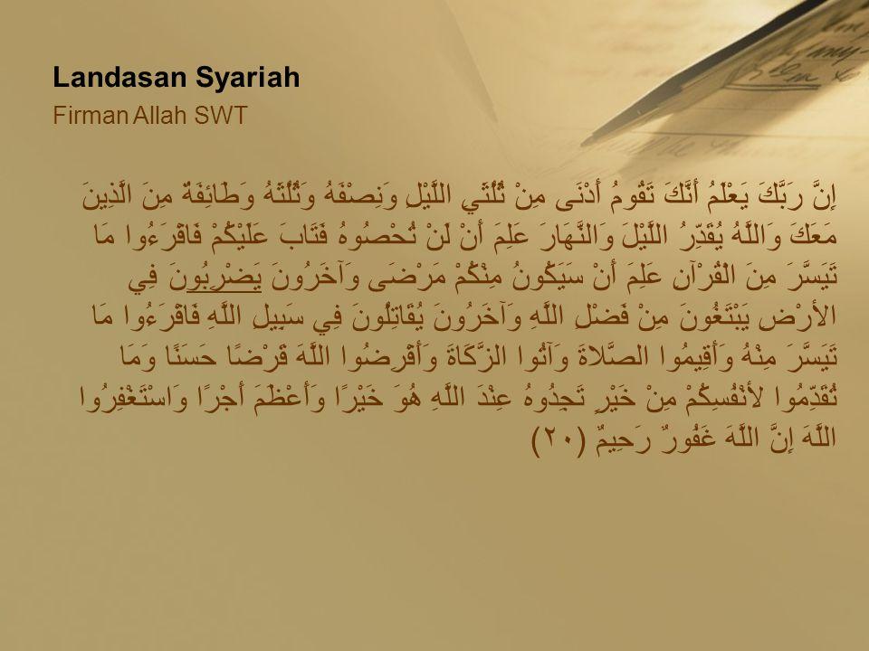 Landasan Syariah Firman Allah SWT.