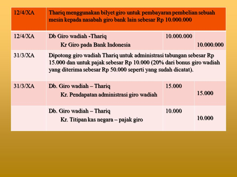12/4/XA Thariq menggunakan bilyet giro untuk pembayaran pembelian sebuah mesin kepada nasabah giro bank lain sebesar Rp 10.000.000.