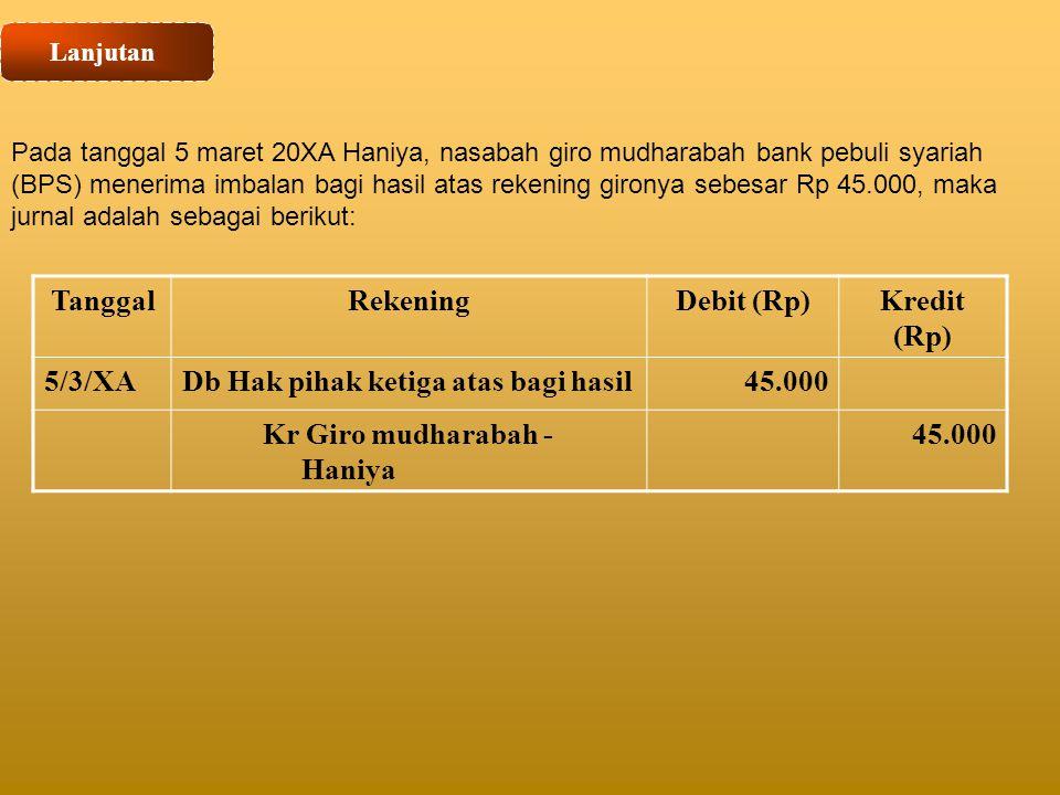 Tanggal Rekening Debit (Rp) Kredit (Rp)