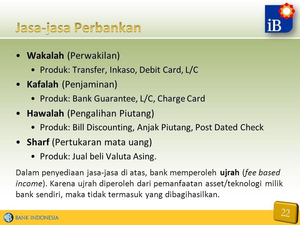 Jasa-jasa Perbankan Wakalah (Perwakilan) Kafalah (Penjaminan)