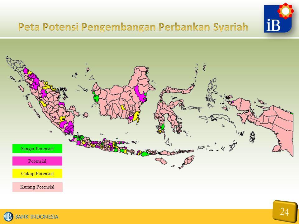 Peta Potensi Pengembangan Perbankan Syariah