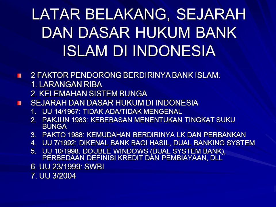 LATAR BELAKANG, SEJARAH DAN DASAR HUKUM BANK ISLAM DI INDONESIA