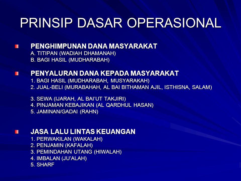 PRINSIP DASAR OPERASIONAL
