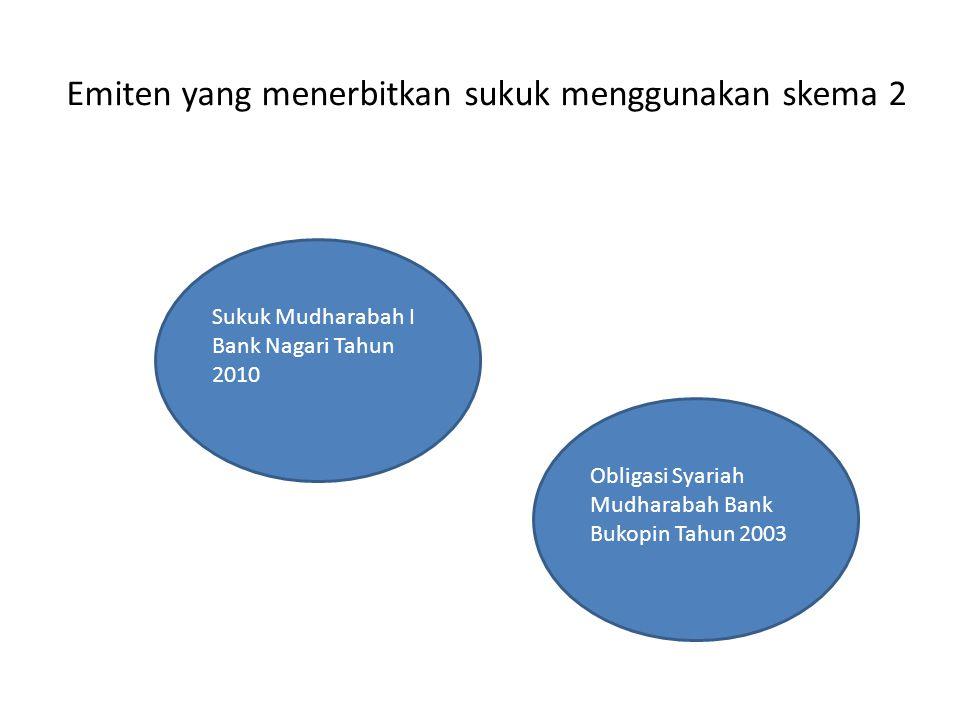 Emiten yang menerbitkan sukuk menggunakan skema 2