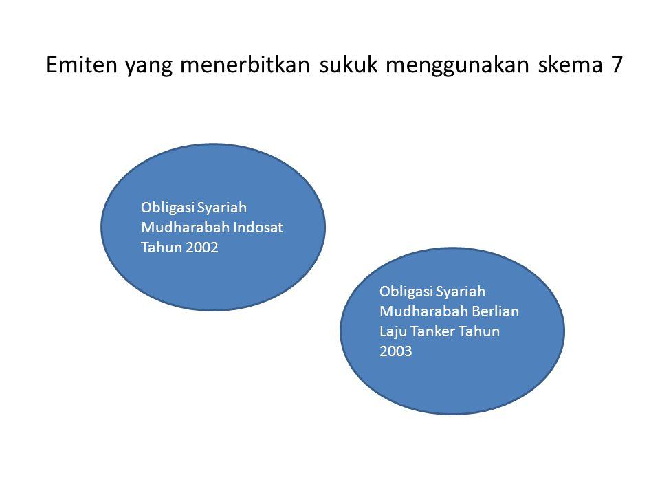 Emiten yang menerbitkan sukuk menggunakan skema 7