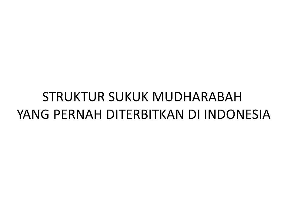 STRUKTUR SUKUK MUDHARABAH YANG PERNAH DITERBITKAN DI INDONESIA