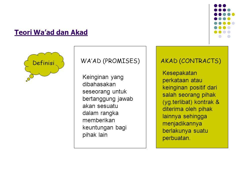 Teori Wa'ad dan Akad WA'AD (PROMISES) AKAD (CONTRACTS) Definisi