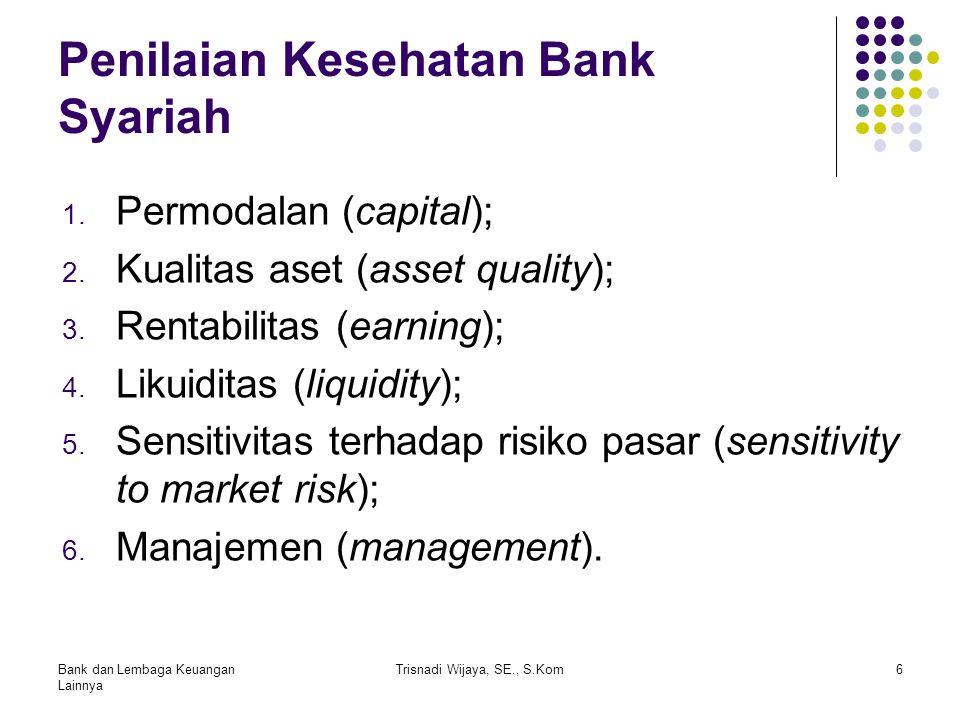 Penilaian Kesehatan Bank Syariah