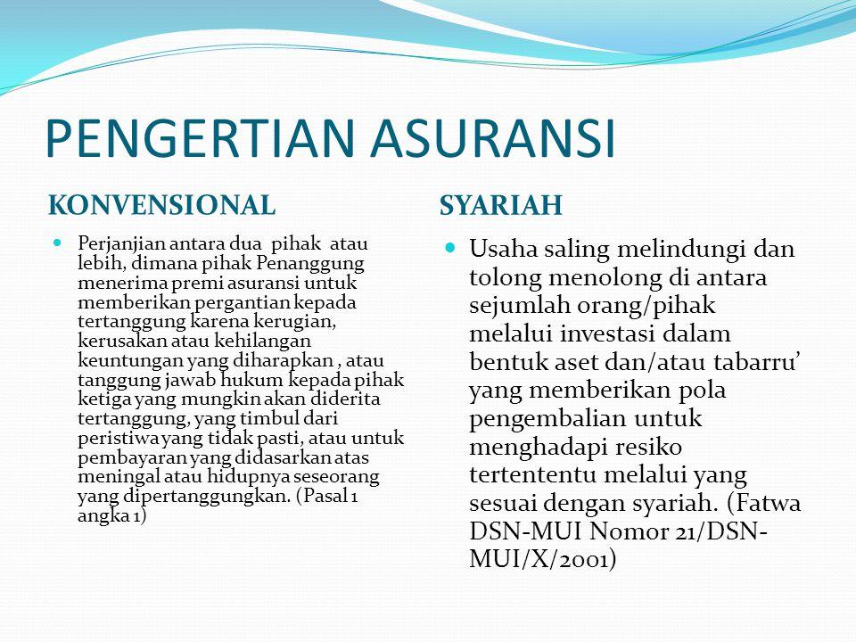 PENGERTIAN ASURANSI KONVENSIONAL SYARIAH