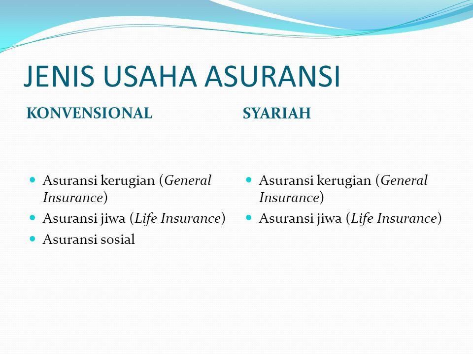 JENIS USAHA ASURANSI KONVENSIONAL SYARIAH