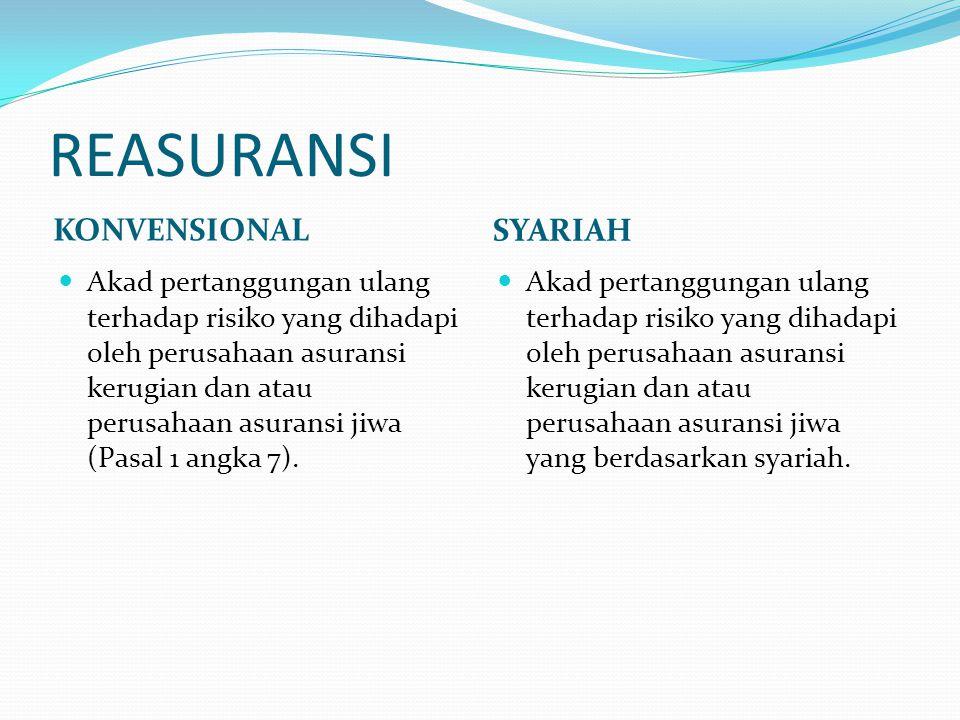 REASURANSI KONVENSIONAL SYARIAH