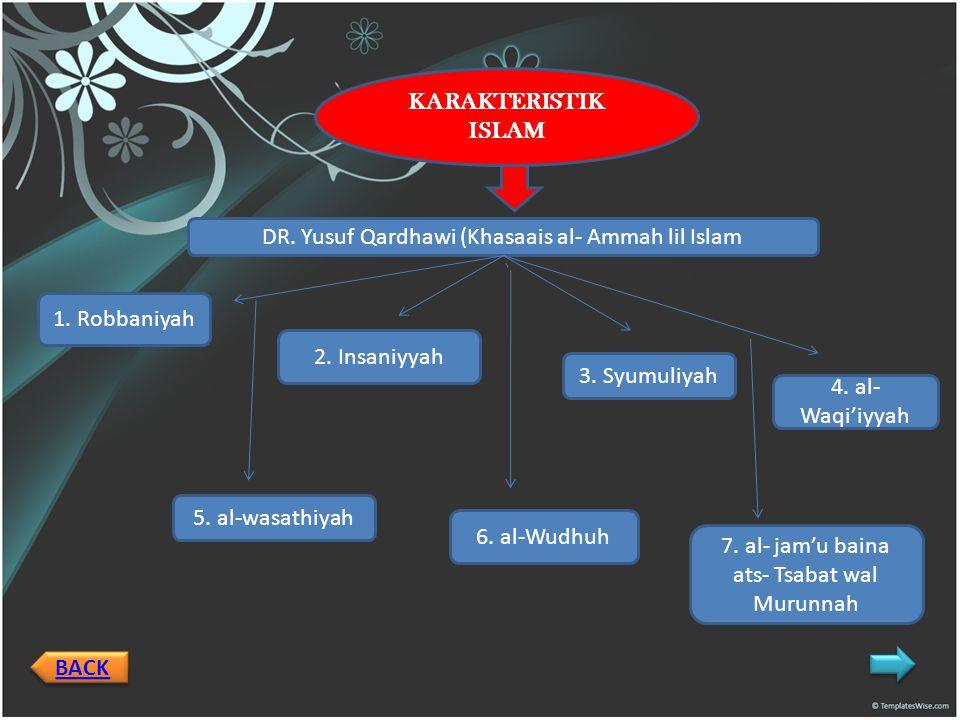 DR. Yusuf Qardhawi (Khasaais al- Ammah lil Islam