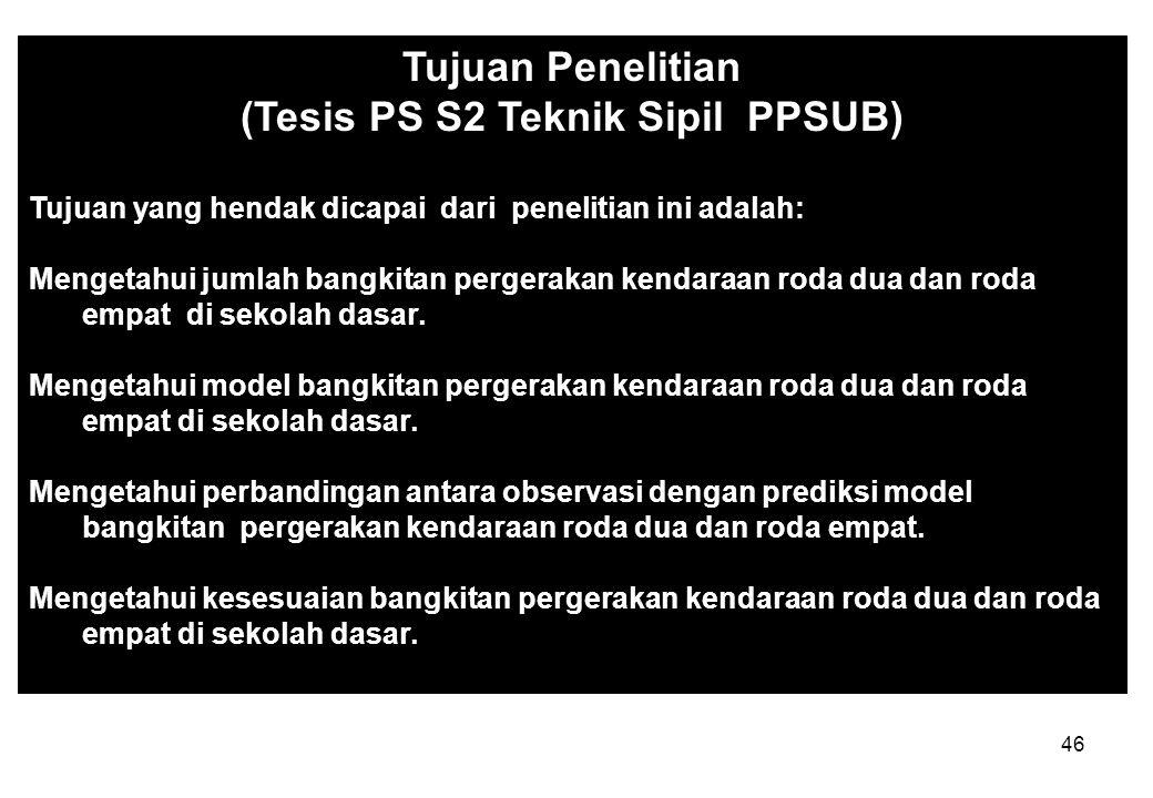 (Tesis PS S2 Teknik Sipil PPSUB)
