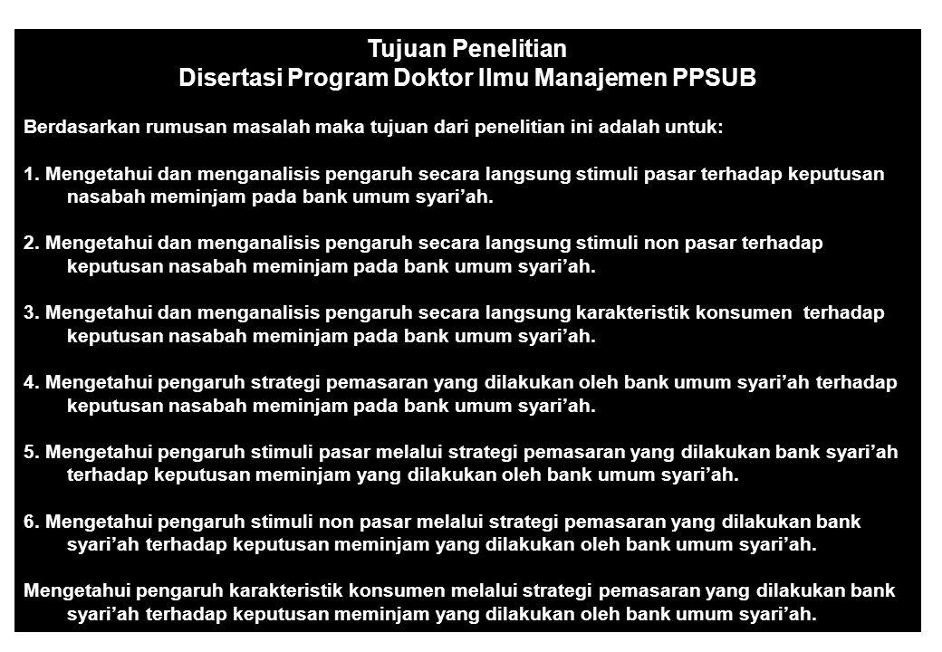 Disertasi Program Doktor Ilmu Manajemen PPSUB