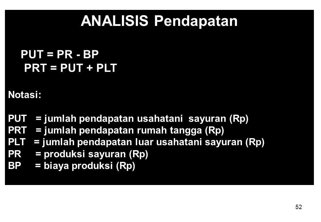 ANALISIS Pendapatan PUT = PR - BP PRT = PUT + PLT Notasi: