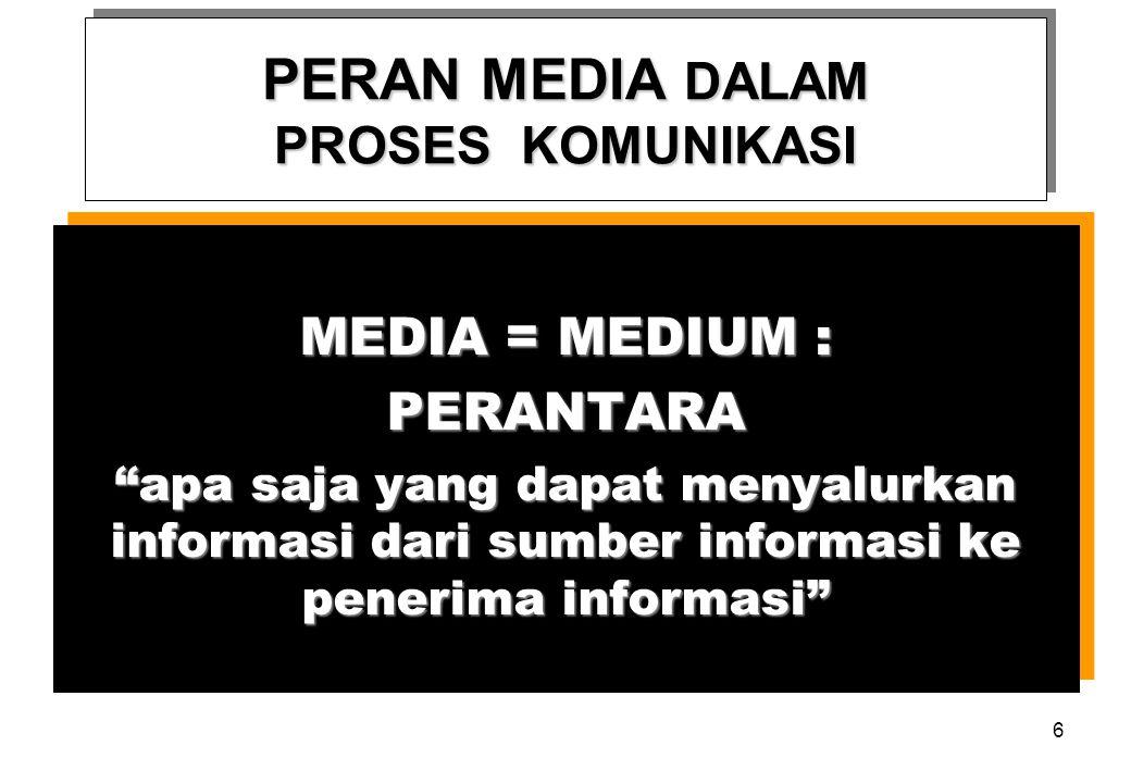 PERAN MEDIA DALAM PROSES KOMUNIKASI
