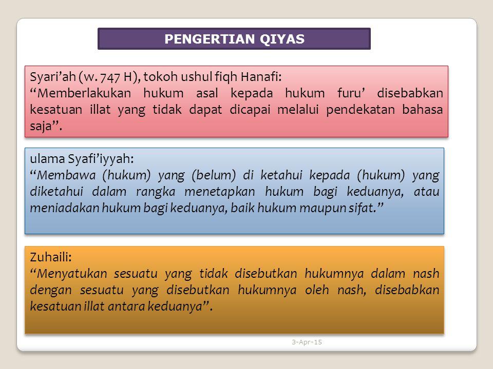 Syari'ah (w. 747 H), tokoh ushul fiqh Hanafi: