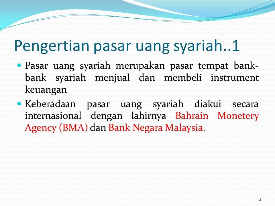 Pengertian pasar uang syariah..1