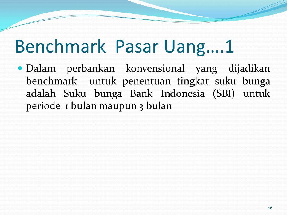 Benchmark Pasar Uang….1