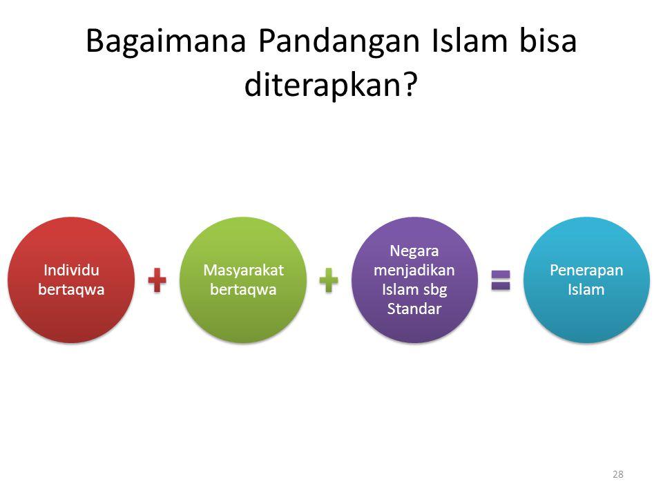 Bagaimana Pandangan Islam bisa diterapkan